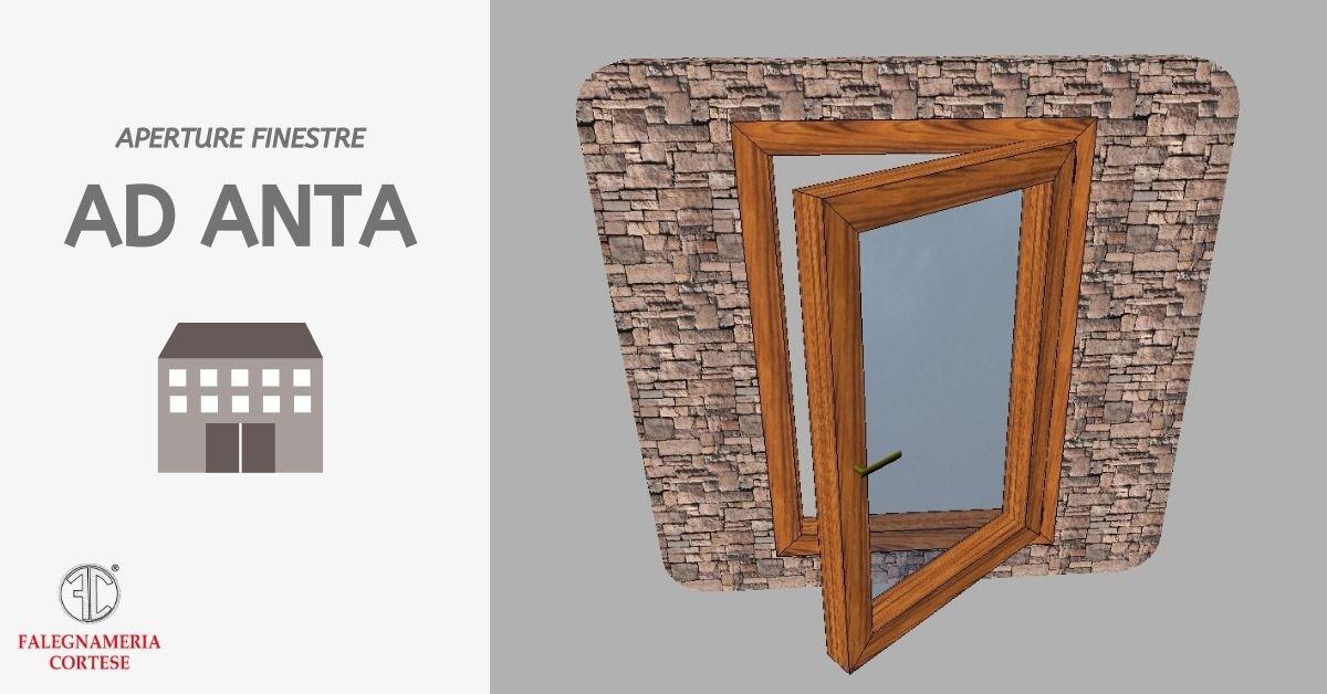 tipologia di aperture finestre