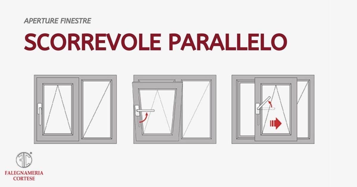 vari tipi di apertura finestre